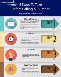 steps to save you a fortune before calling the plumber ly