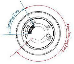 Из подошвы парового <b>утюга</b> Philips вытекает <b>вода</b>.   Philips
