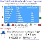 Ceramic capacitor calculator