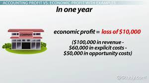 accounting profit definition formula video lesson accounting profit definition formula video lesson transcript study com