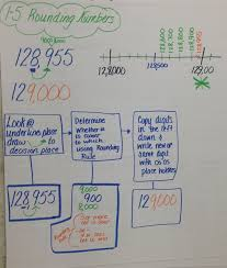 images about Math Number Sense on Pinterest   Blank check