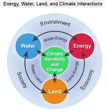 essay on water resources classification of water resources in major factors affecting the water resources in essaygreat plains region noaa climate gov