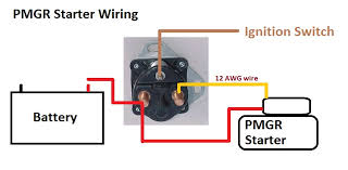 1994 ford f 250 starter solenoid wiring diagram moreover 1996 f150 1994 ford f 250 starter solenoid wiring diagram moreover 1996 f150 picture schematic