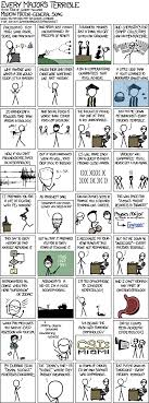 xkcd every major s terrible every major s terrible