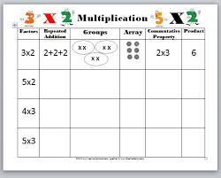 3rd Grade Math Worksheets | Division, Games, and Problems3rd Grade Division Worksheets
