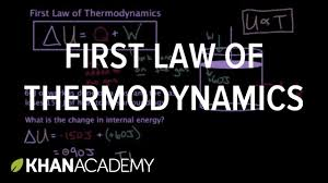 first law of thermodynamics problem solving chemical processes first law of thermodynamics problem solving chemical processes mcat khan academy