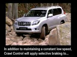 Il nuovo Toyota Land Cruiser impegnato in off road - YouTube via Relatably.com