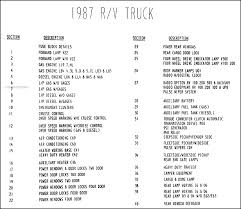 wiring diagrams for a 1987 chevy truck the wiring diagram 1987 chevy truck wiring schematic nilza wiring diagram