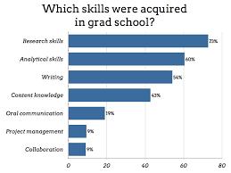 humanities unbound careers scholarship beyond the tenure track humanitiesunbound 10apr13 019