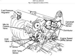 electric car motor diagram electric free image about wiring on simple electric car engine diagram