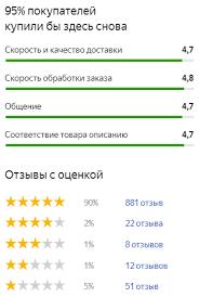 <b>Биде подвесное Ceramica Nova</b> Play CN3002 купить в Москве по ...