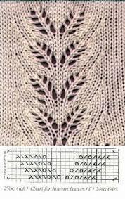 A(z) knit nevű tábla 878 legjobb képe ekkor: 2019 | Kötésminták ...