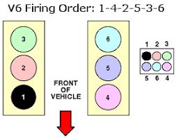 solved 2001 ford explorer firing order fixya 1993 ford explorer 2wd 4wd 4 0 liter sohc v 6 vin x