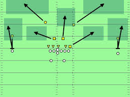 from cover  to cover   in images    code and footballtampa under front  tampa  zone defense  modeled on the diagram in matt bowen    s