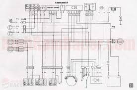 90cc atv wiring diagram 90cc wiring diagrams sunl 90cc atv wiring diagram