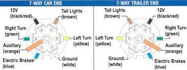 trailer wiring diagram 7 pin round uk wiring diagram and hernes trailer wiring diagram 7 way chevrolet wire