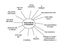 student council leader qualities essay   essay for you  student council leader qualities essay   image