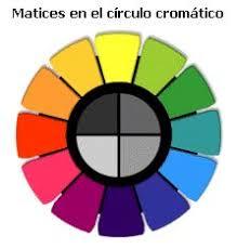 El sistema RGB, algunas definiciones básicas | Formación Gráfica ...