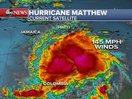 Image result for hurricane matthew images