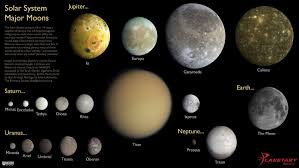 Scale comparisons of the <b>solar system's</b> major <b>moons</b> | The ...