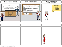 riasec careers dr john holland storyboard choose how to print this storyboard