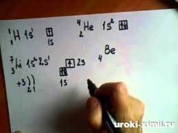 Строение атома. Химия 11 класс. Часть 1 - YouTube