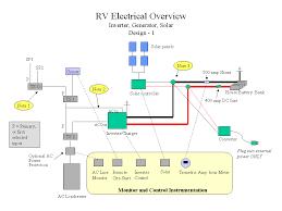 wiring diagram for inverter wiring image wiring rv inverter and converter wiring diagram wiring diagram on wiring diagram for inverter