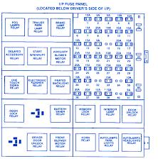 ford windstar van main engine fuse box block circuit breaker ford windstar van 1998 main engine fuse box block circuit breaker diagram