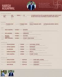 biodata jpg 1654×2339 biodata for marriage samples biodata format created using easybiodata com