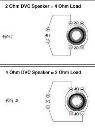 parallel subwoofer wiring parallel image wiring similiar 0 ohm subwoofer wiring diagram keywords on parallel subwoofer wiring