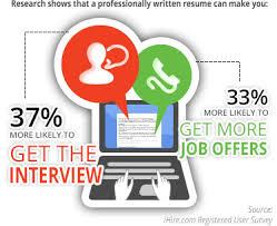 social service job resume writing servicesocial service resume writing services