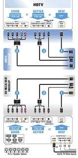 home theater speaker wiring diagrams wiring diagrams and schematics subwoofer wiring diagram home theater best