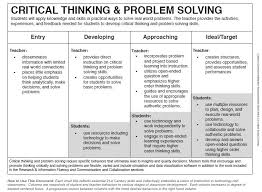 problem solving critical thinkingcenter for critical thinking    c   three definitions of critical thinking  on line  instruction  teaching of psychology