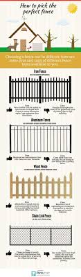 how to start a fence company business startup jungle how to start a fence company infographic