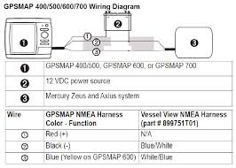 garmin nmea 0183 wiring diagram garmin image connecting a gpsmap 620 or 640 to a zeus propulsion system and or on garmin nmea