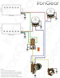 hsh guitar wiring diagrams hsh wiring diagrams description hsh guitar wiring diagrams