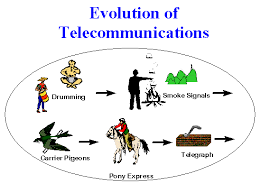 The Evolution of Long-distance Communication | Avatel's Blog