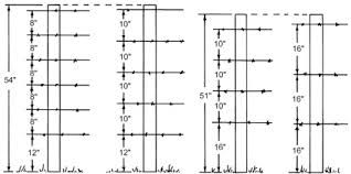 Common Spacings Of Wire In Barbed Fences