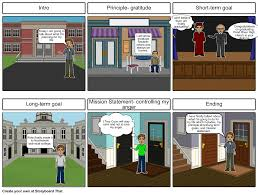 mission statement storyboard by mammothmax