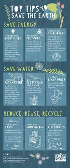 top ideas about save the earth environment tips and ideas encourage a better environment this poster can be displayed in the classroom