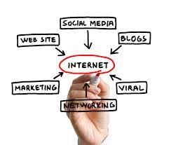 what is internet marketing webmojo what is internet marketing