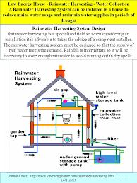 Rainwater Harvesting Phd Thesis Essay Writing Service   net   net