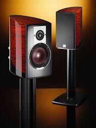 Обзоры и статьи - <b>Полочная акустика DALI EPICON</b> 2 тест ...
