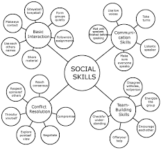 pearson prentice hall eteach teaching the social skills graphic