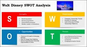 External Analysis Walt Disney by          on Prezi Scribd