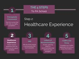 compare and contrast essays on healthcare xperience  satkominfo