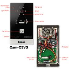 collection security tv camera wiring schematic pictures 47546 security tv camera wiring diagram on color cmos camera wiring 47546 security tv camera wiring diagram on color cmos camera wiring