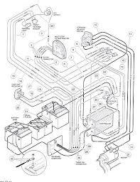 91 club car carryall wiring diagram club car gas engine wiring on simple car wiring diagrams with relays