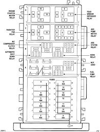 jeep fuse box diagram 1998 jeep wiring diagrams