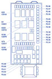 ford f550 2004 fuse box block circuit breaker diagram carfusebox ford f550 2004 fuse box block circuit breaker diagram